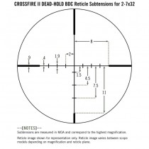 VORTEX Crossfire II 2-7x32 Riflescope Dead-Hold BDC Reticle - MOA 5